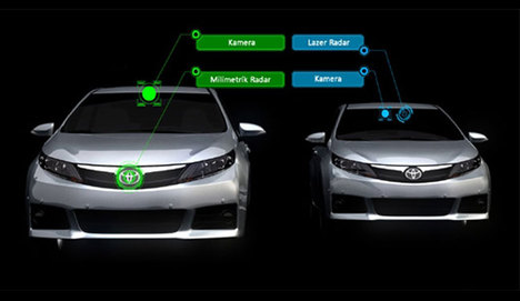 Toyota'dan 2015'te yeni güvenlik teknolojileri